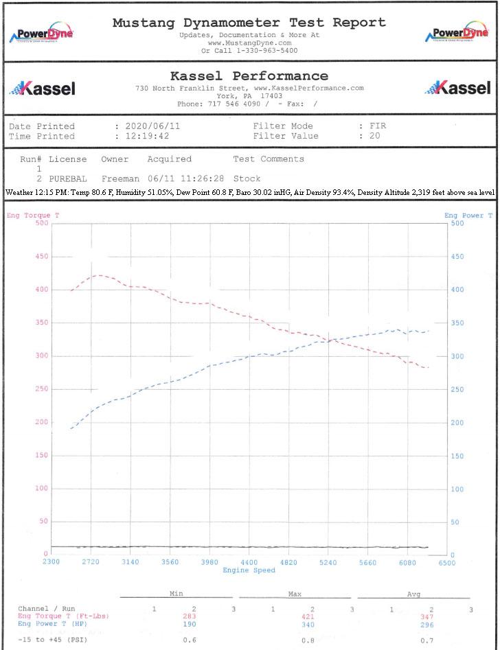 Name:  bmw i8 stock wheel horsepower torque.jpg Views: 3654 Size:  103.5 KB