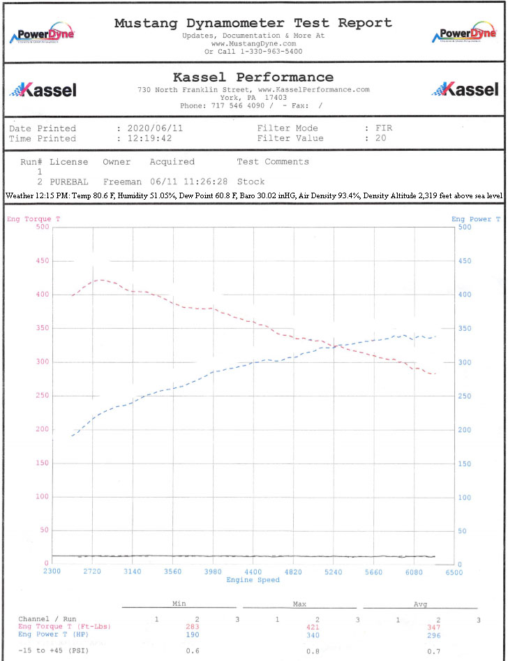 Name:  bmw i8 stock wheel horsepower torque.jpg Views: 3444 Size:  103.5 KB
