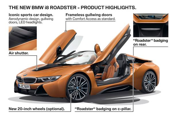 Name:  P90285562-the-new-bmw-i8-roadster-product-highlights-11-2017-600px.jpg Views: 19771 Size:  42.8 KB