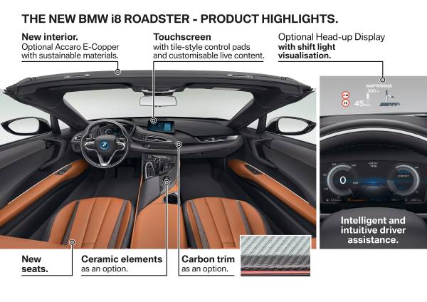 Name:  P90285565-the-new-bmw-i8-roadster-product-highlights-11-2017-600px.jpg Views: 18671 Size:  43.3 KB