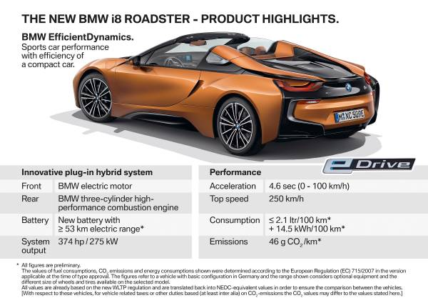 Name:  P90285563-the-new-bmw-i8-roadster-product-highlights-11-2017-600px.jpg Views: 19632 Size:  46.7 KB