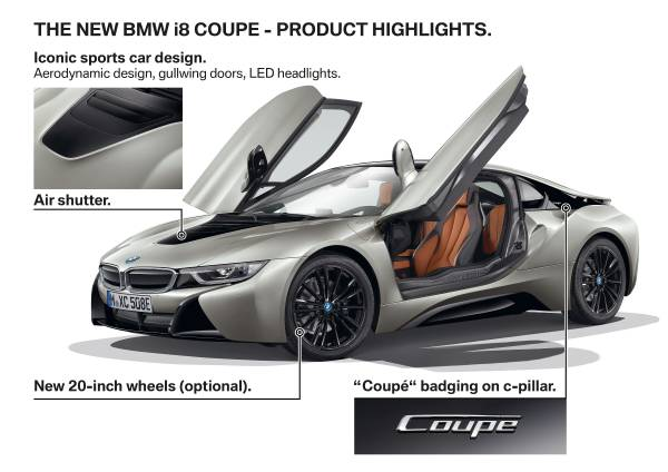 Name:  P90285559-the-new-bmw-i8-coupe-product-highlights-11-2017-600px.jpg Views: 18828 Size:  35.5 KB