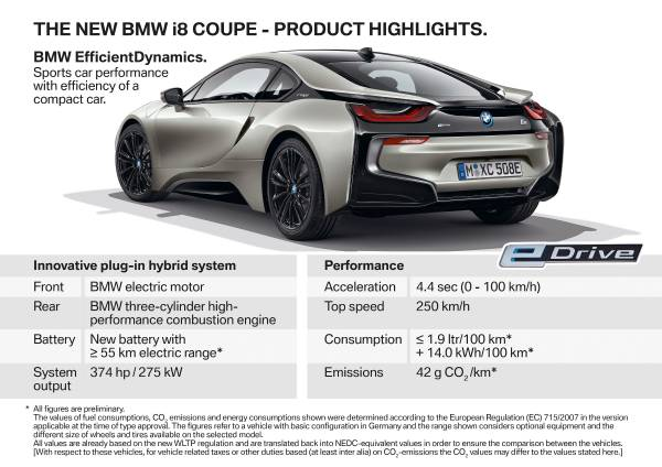 Name:  P90285560-the-new-bmw-i8-coupe-product-highlights-11-2017-600px.jpg Views: 18932 Size:  45.0 KB