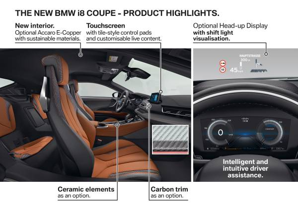 Name:  P90285561-the-new-bmw-i8-coupe-product-highlights-11-2017-600px.jpg Views: 18635 Size:  39.9 KB